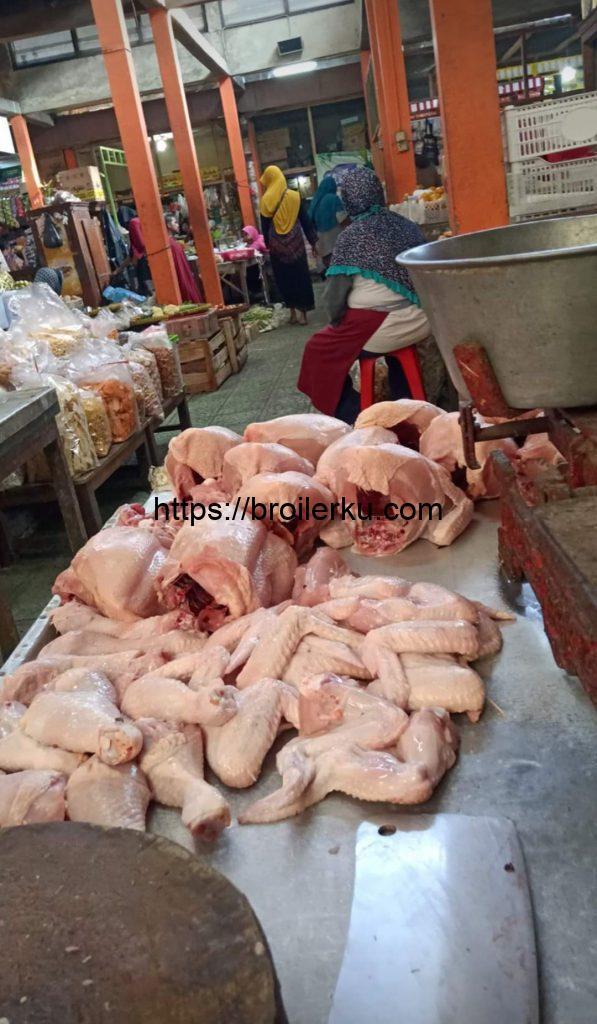 Jenis potongan Ayam